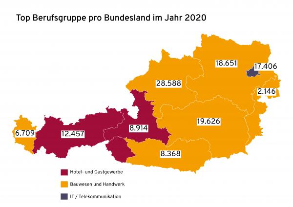 Top 5 Berufsgruppen nach Stellenanzeigen 2020 pro Bundesland