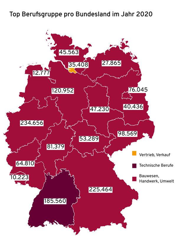 Top Berufsgruppe pro Bundesland im Jahr 2020
