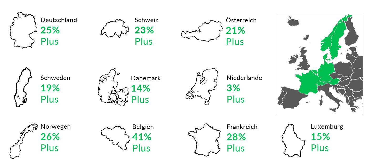 Die Stellenmärkte im März 2017