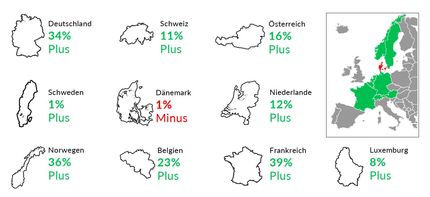 Die Stellenmärkte im Mai 2017