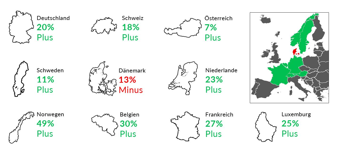 Die Stellenmärkte im Februar 2017