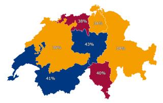 Anteil Stellenausschreibungen von Personaldienstleistern nach Region Schweiz