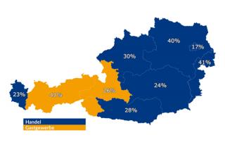 Top-Branche je Region (ohne Personaldienstleister) Oktober 2018 Österreich