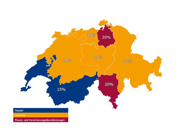 Top-Branche je Region (ohne Personaldienstleister)